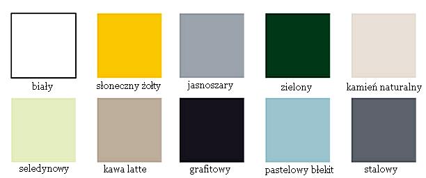 Farba Do Różnych Powierzchni łazienka Odnowa Syntilor