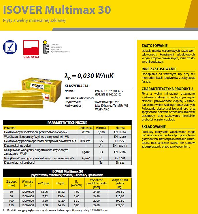 Plyty Z Welny Mineralnej Multimax 30 Isover Artbud Pl