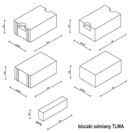 Bloczki suporex wymiary